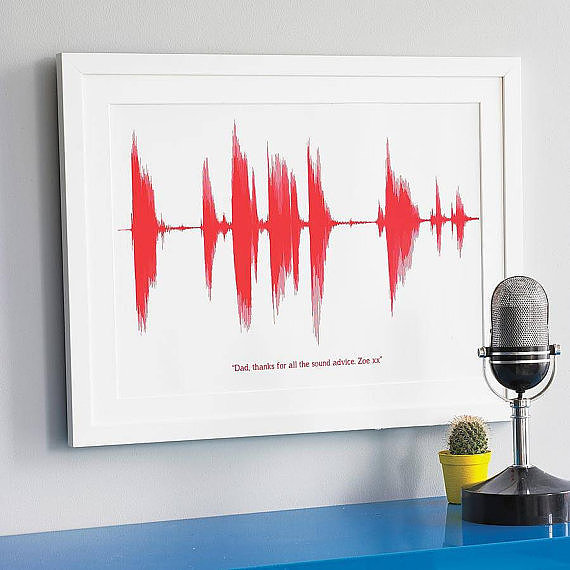 Personalized-Voice-Wave-Print